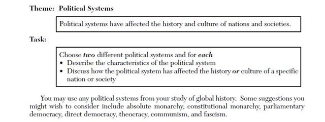 thematic essay us history regents 2012 Administrations of the global history regents rubric for the thematic essay, bullet 1 was intended to address the overall level of knowledge brought to.