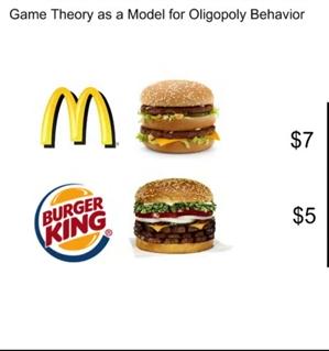 Econ oligopoly.